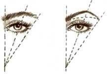 Геометрия бровей